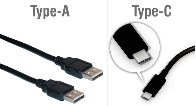 USB_types_eng.png